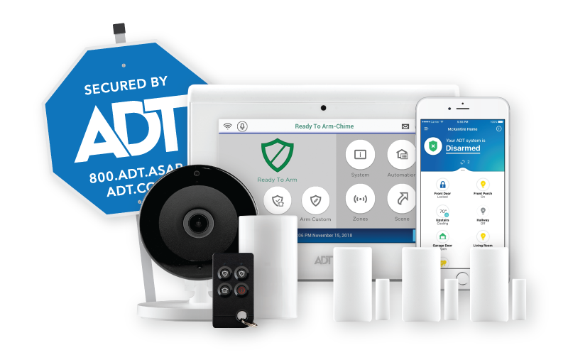 Home Security System Equipment